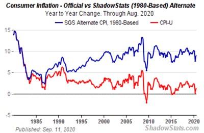 Inflation, Deflation or both2