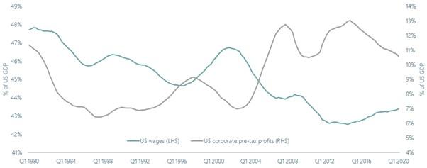 Inflation, Deflation or both1