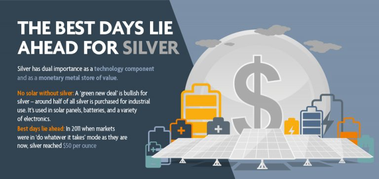The best days lie ahead for silver