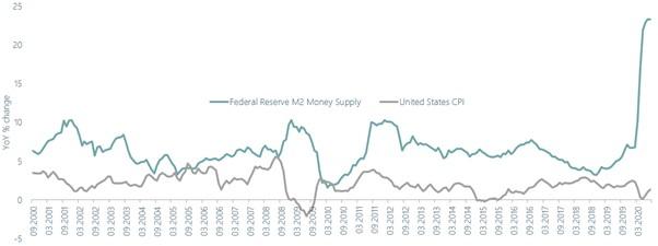 Inflation, deflation or both