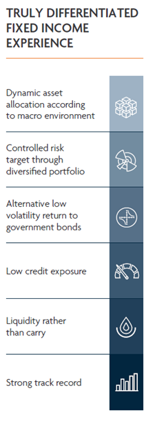 Truly differentiated fixed income experience